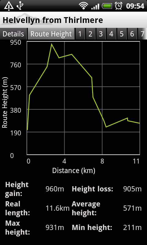 vr_android_routedetails_height.png