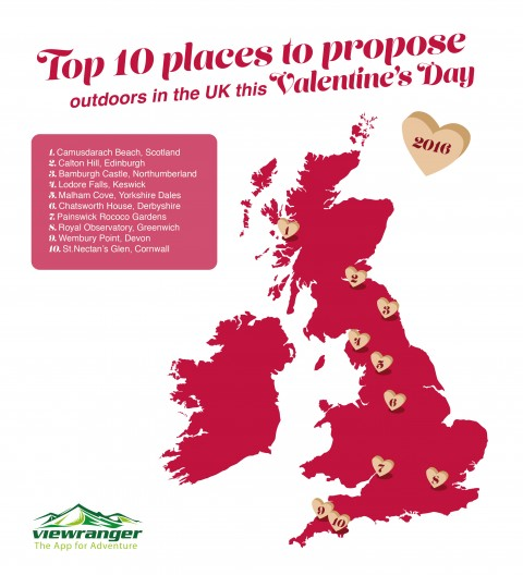 Top 10 places to propose in the UK